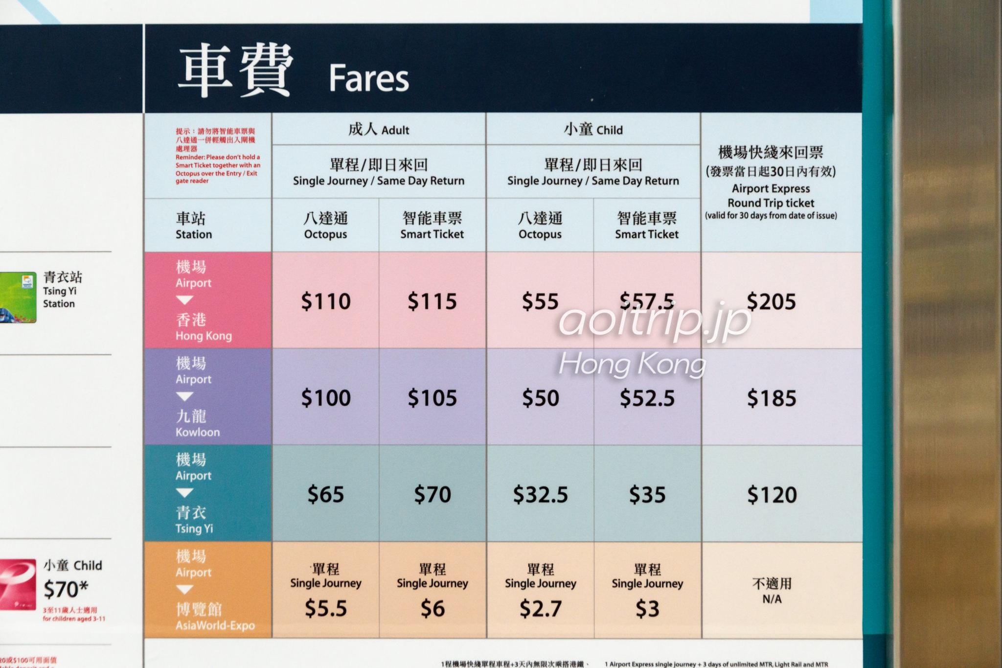 香港エアポートエクスプレスのチケット料金表