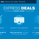 Priceline.com Express Deals