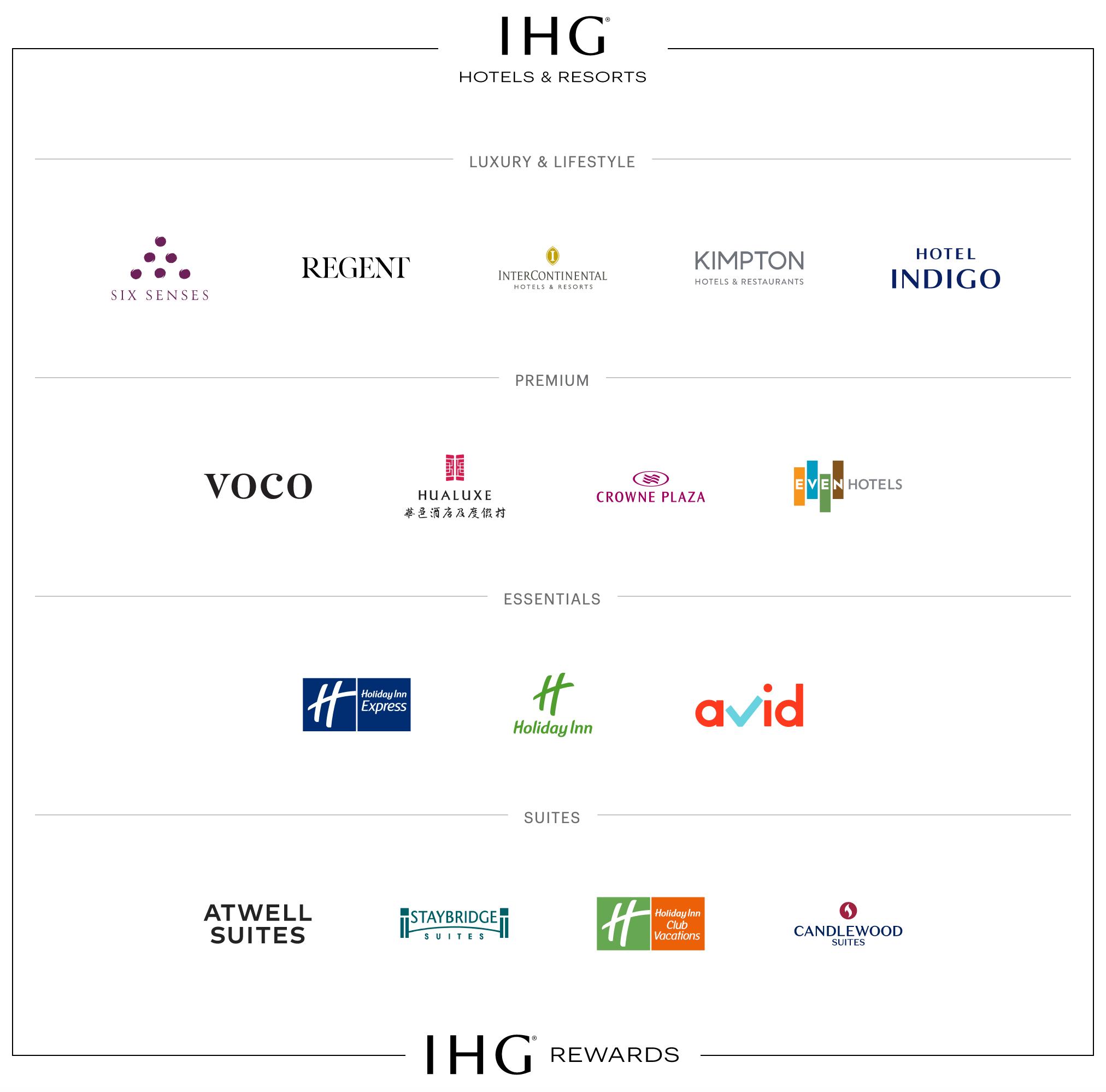 IHGのホテルグループ一覧