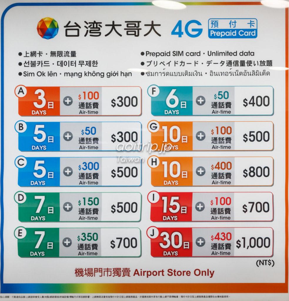 台湾大哥大SIMカードの価格表