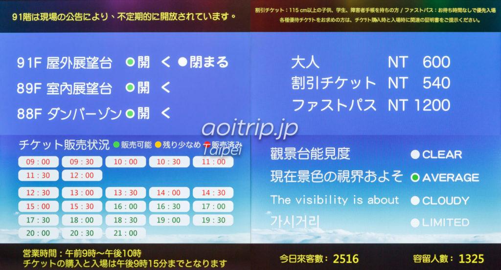 台北101チケット窓口のモニター