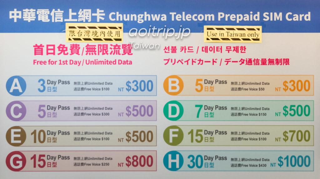 中華電信SIMカードの価格表