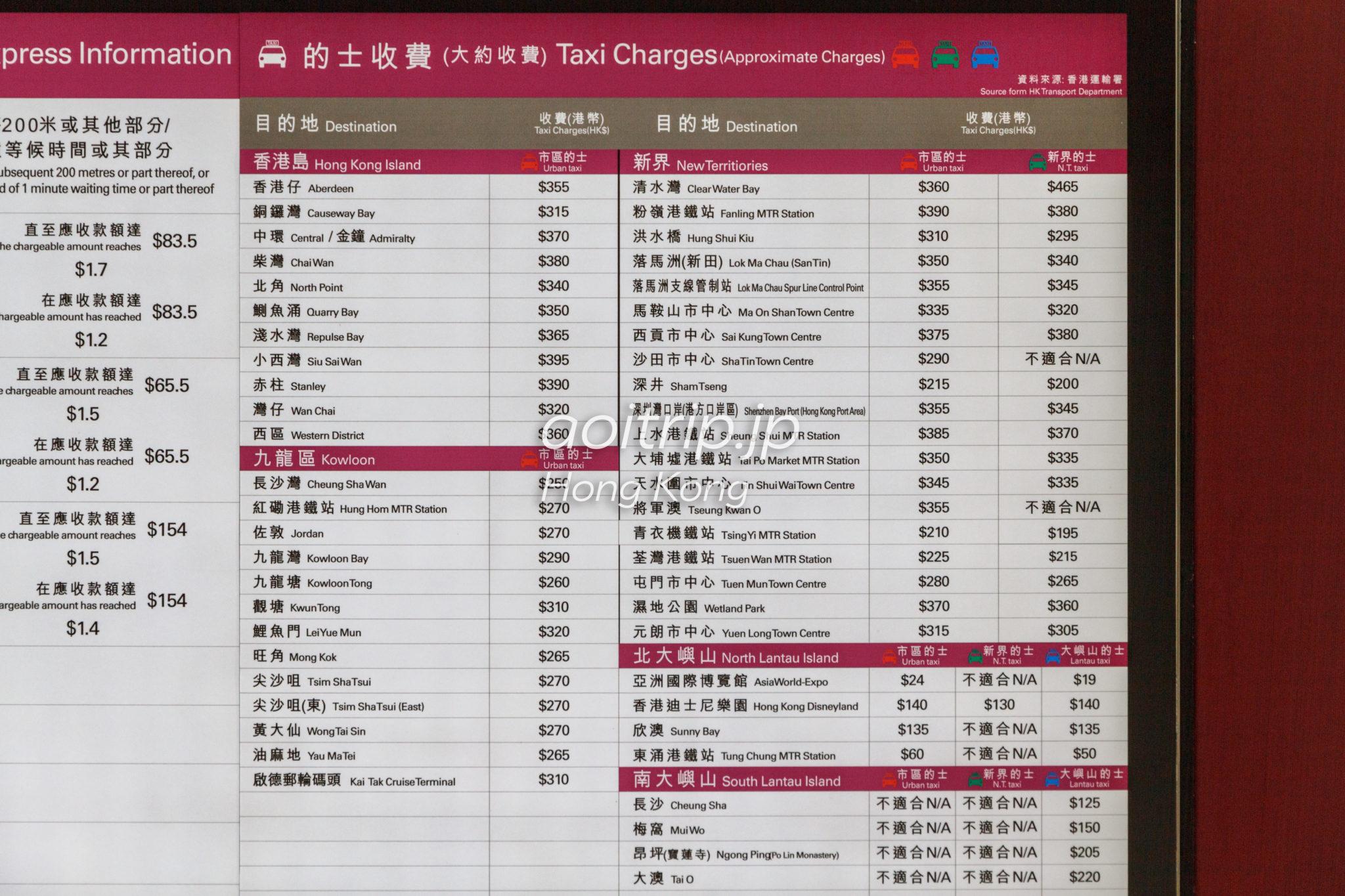 香港空港から市内までのタクシー料金目安