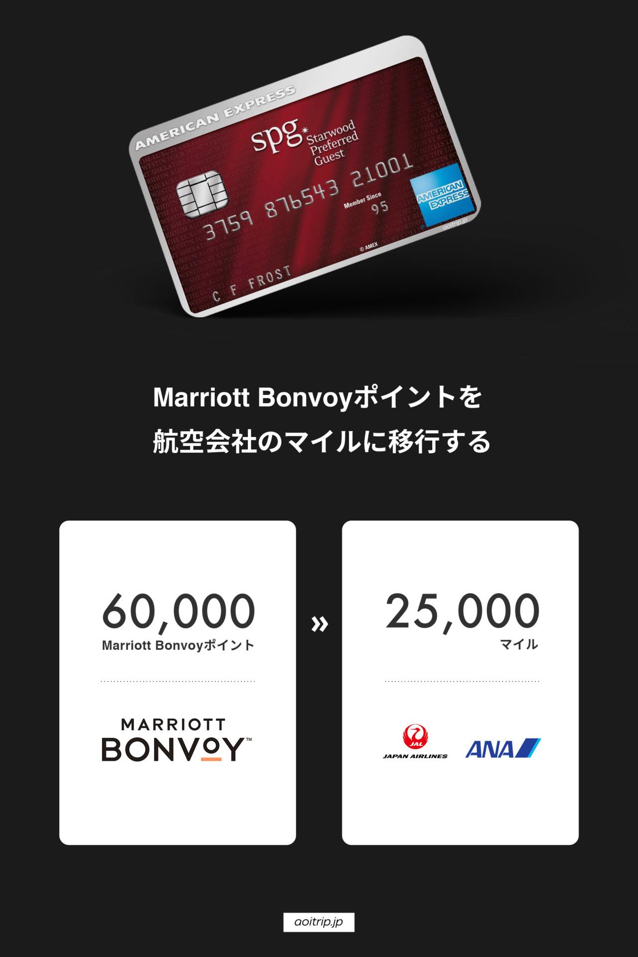 SPGアメックス Marriott Bonvoyポイントを航空会社のマイルに移行する