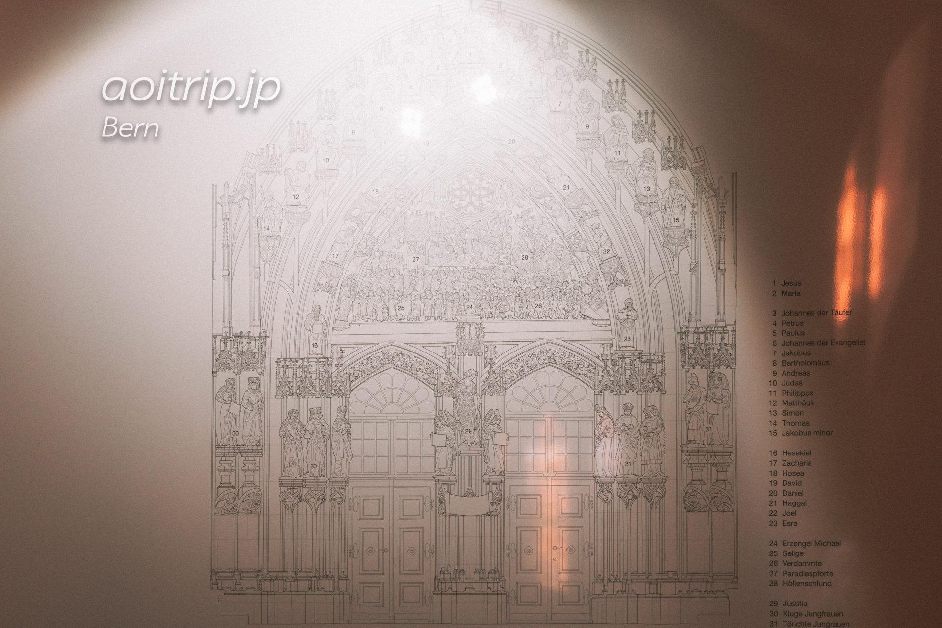 ベルン大聖堂の「最後の審判」レリーフの立面図