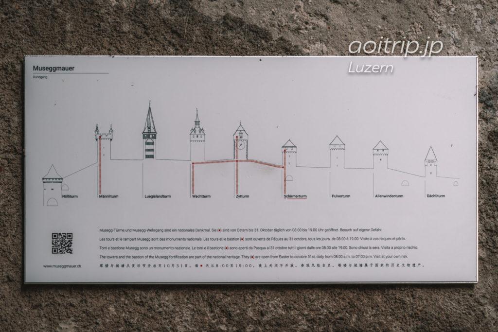 ルツェルンのムーゼック城壁 9つの塔の案内図