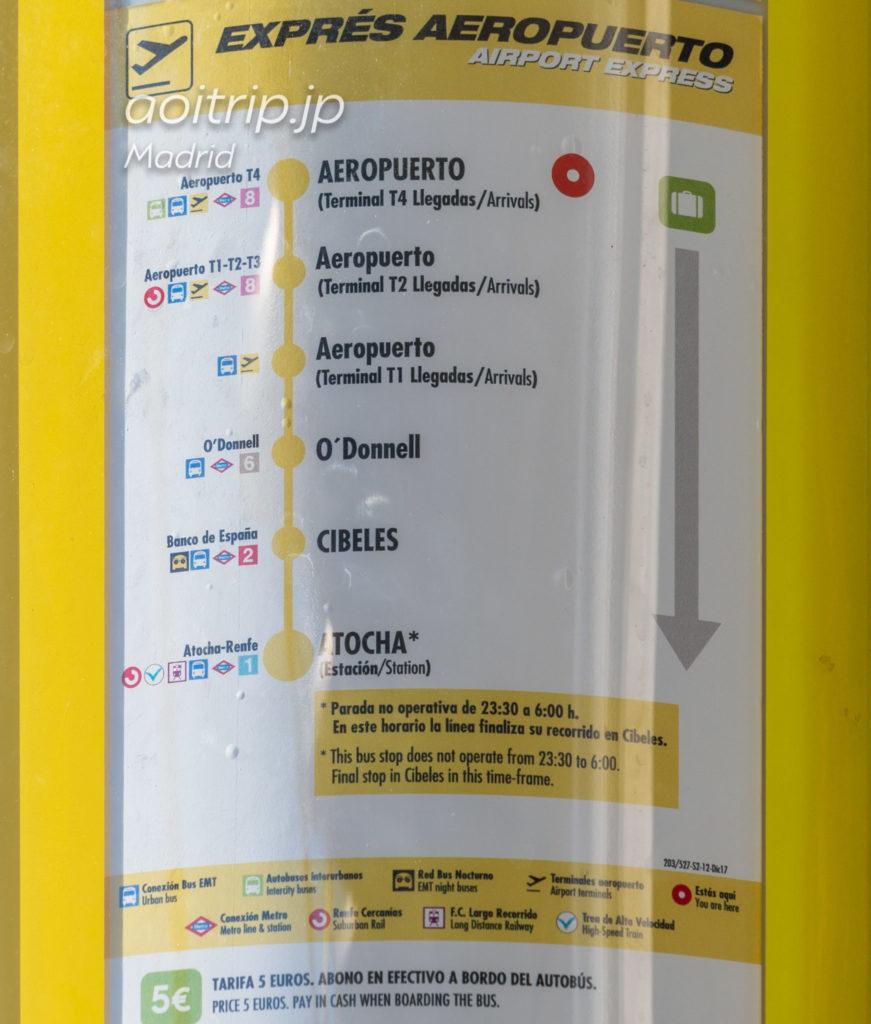 マドリッド空港エアポートバスの路線図