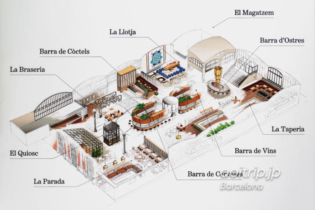 バルセロナのレストラン エル ナシオナル(El Nacional)の案内マップ
