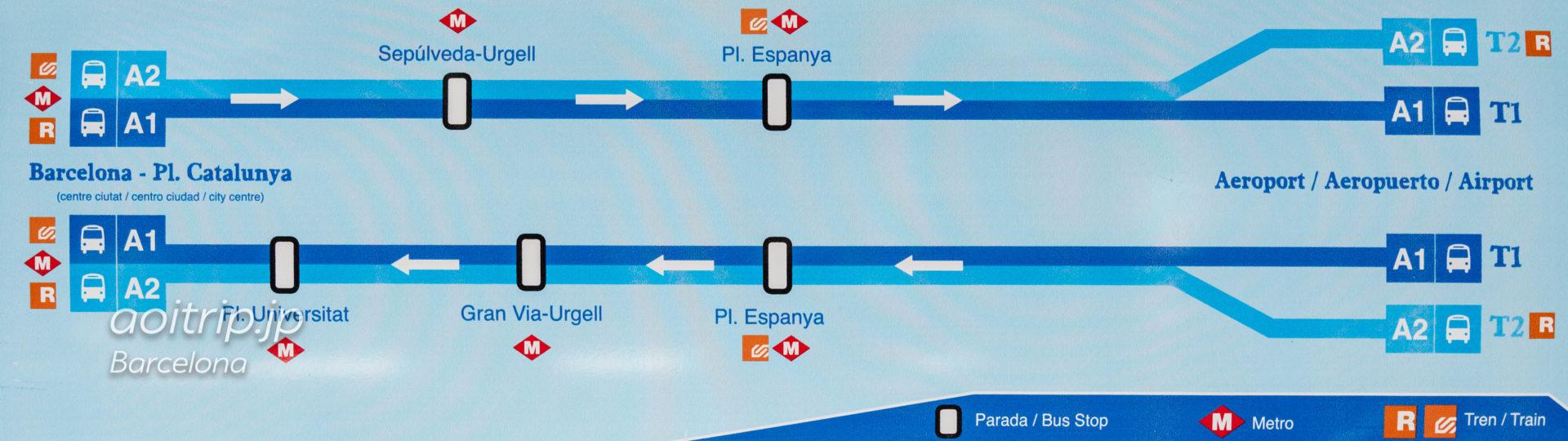 バルセロナ空港からカタルーニャ広場へ向かう空港バスの路線図
