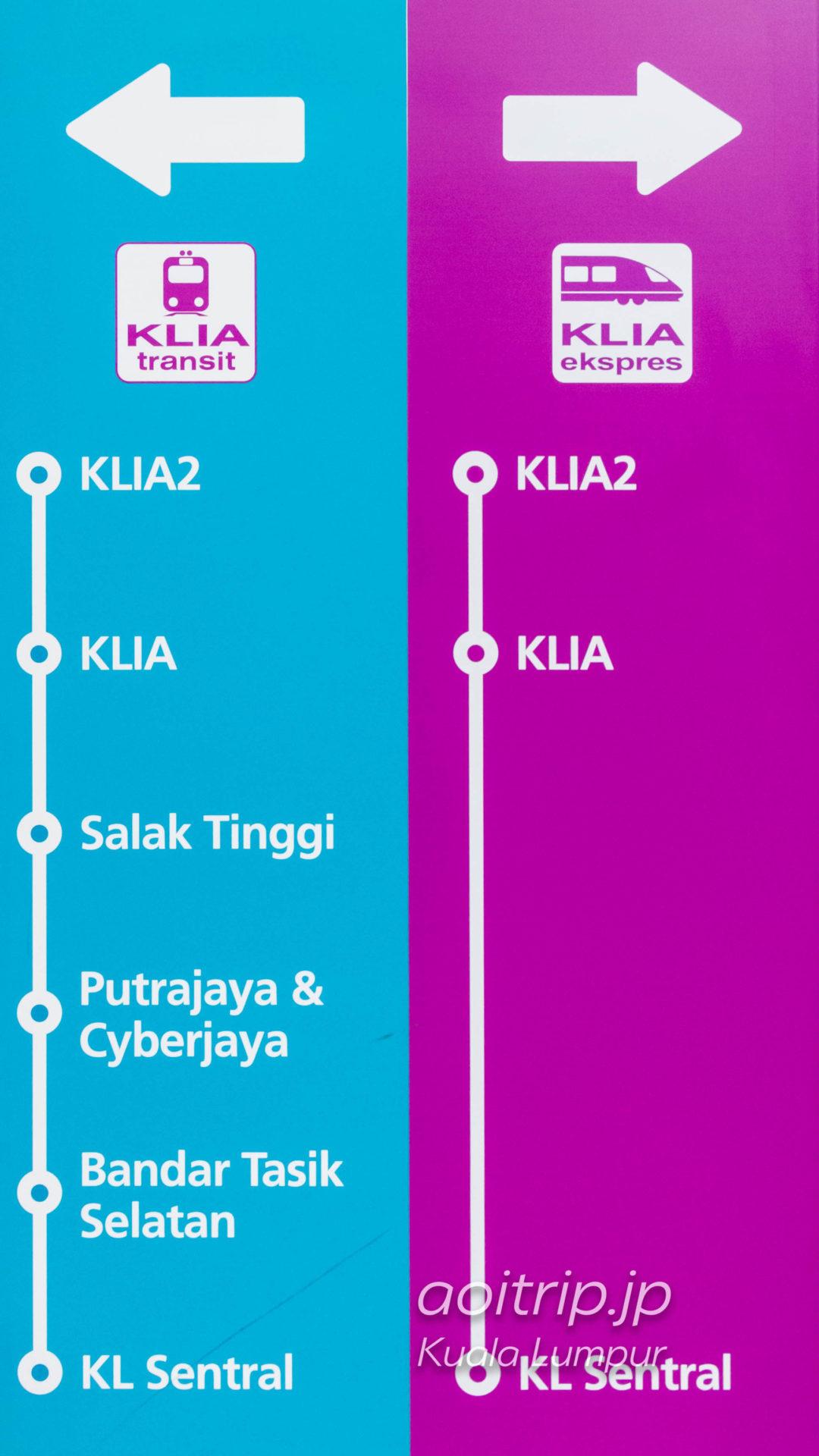 KLIAエクスプレス & KLIAトランジットの路線図
