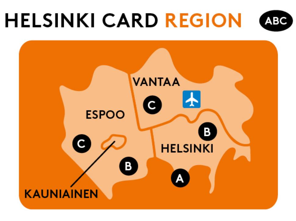 ヘルシンキカード リージョン Helsinki Card Region