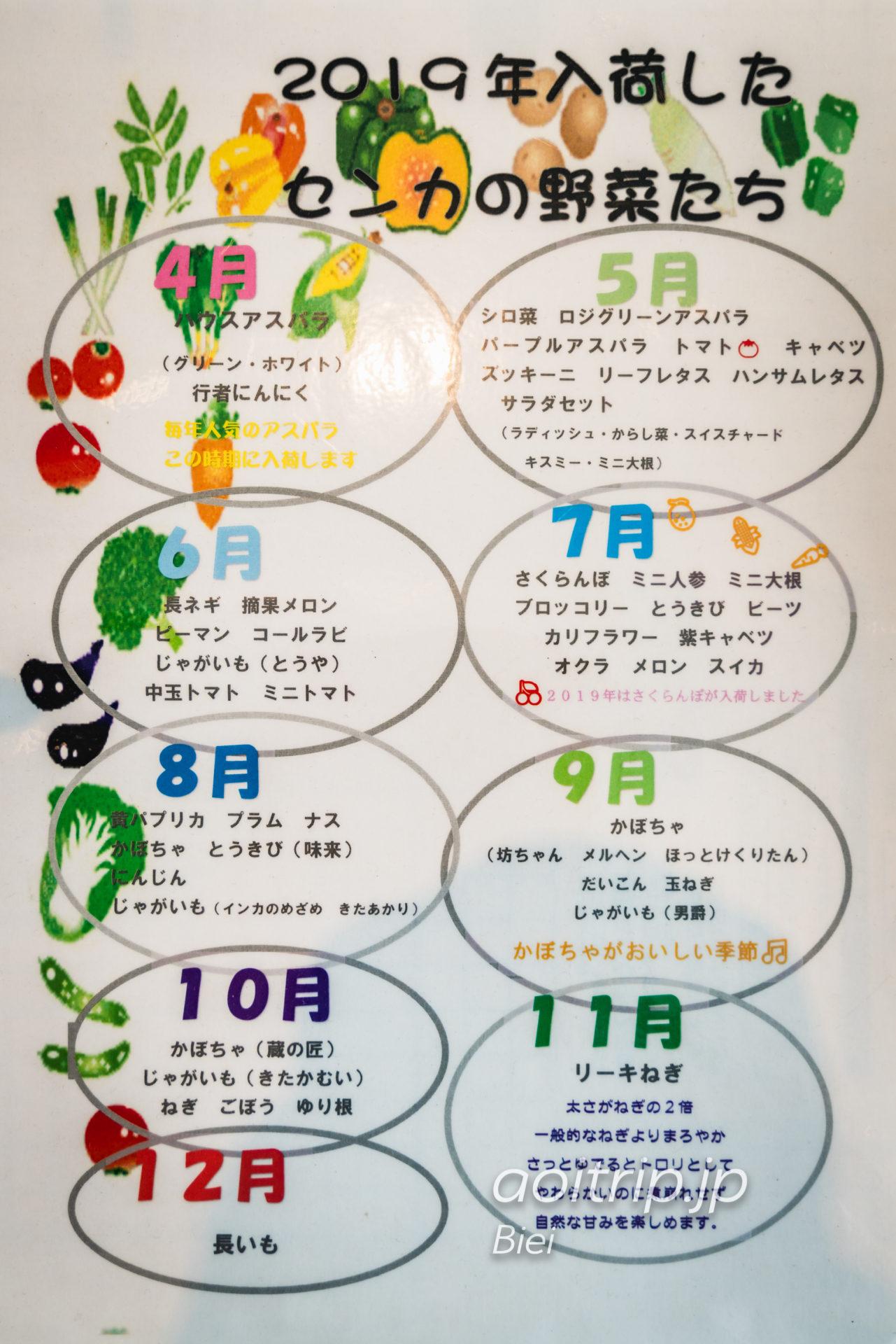 美瑛選果 2019年入荷した野菜