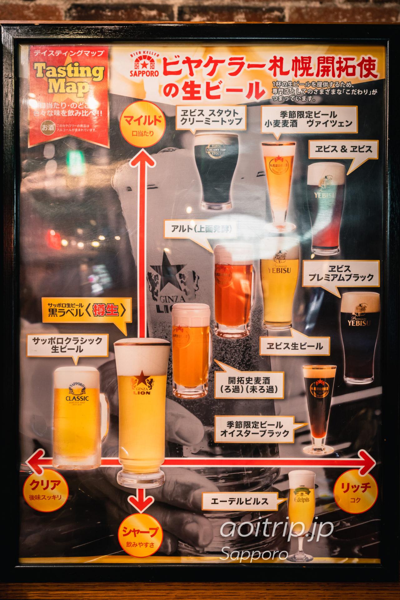 ビヤケラー札幌開拓使のビール