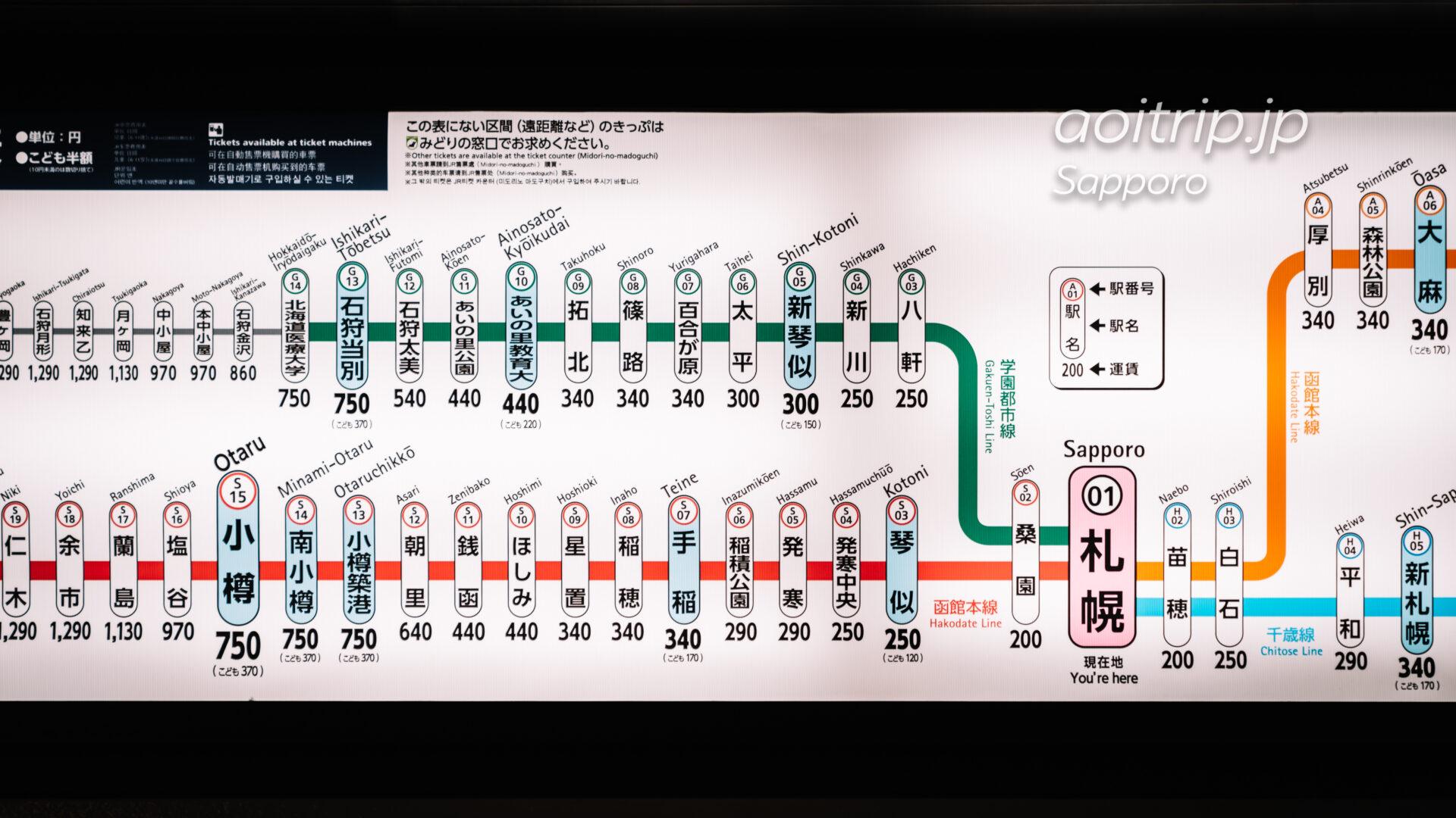 小樽へのアクセス・札幌から小樽への行き方まとめ