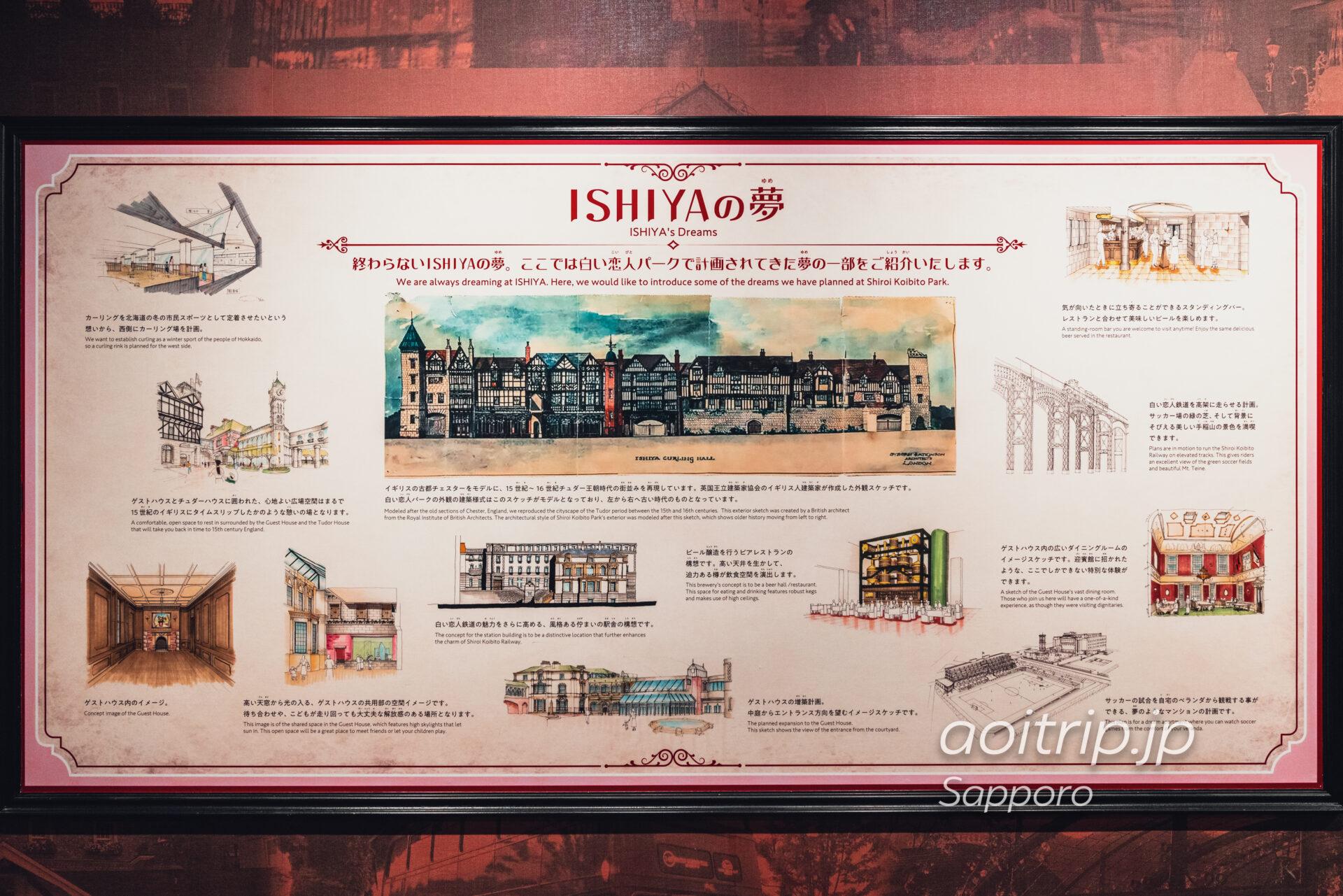 ISHIYAミュージアム